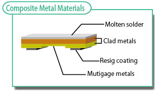 composite-metal